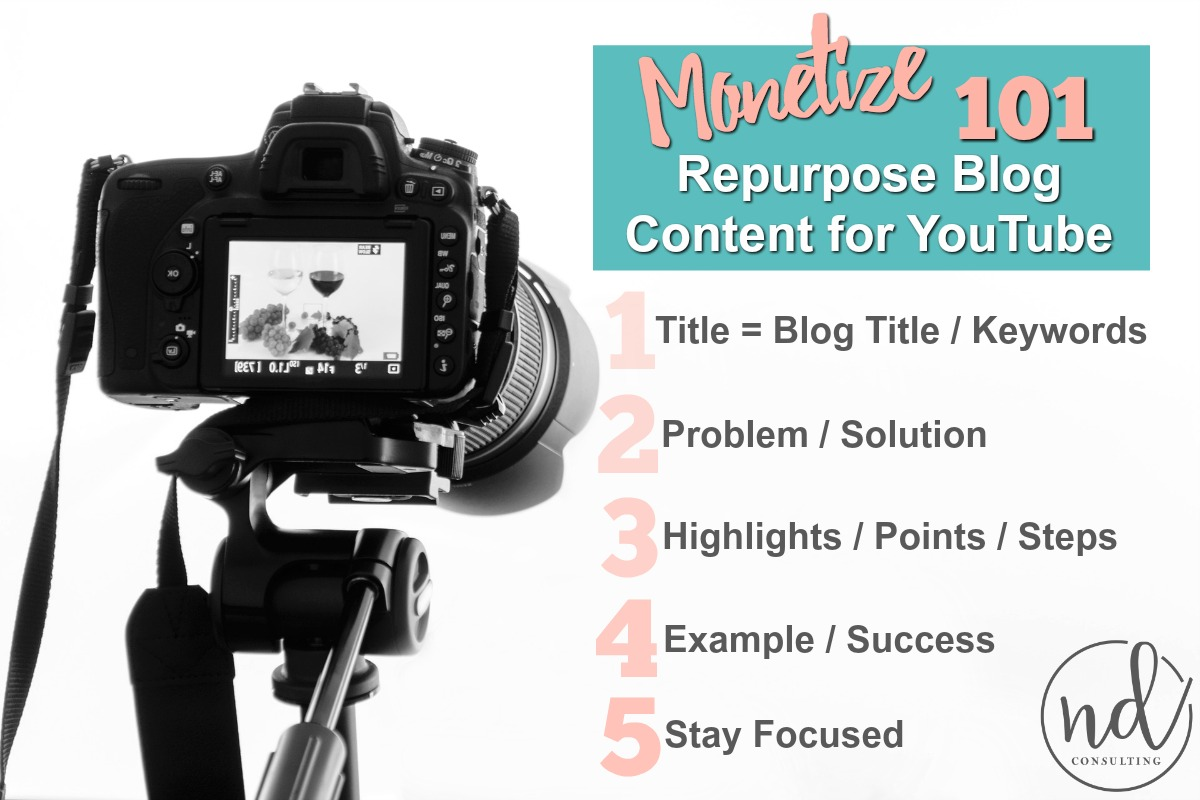 Learn how to repurpose blog content to video format to earn with YouTube