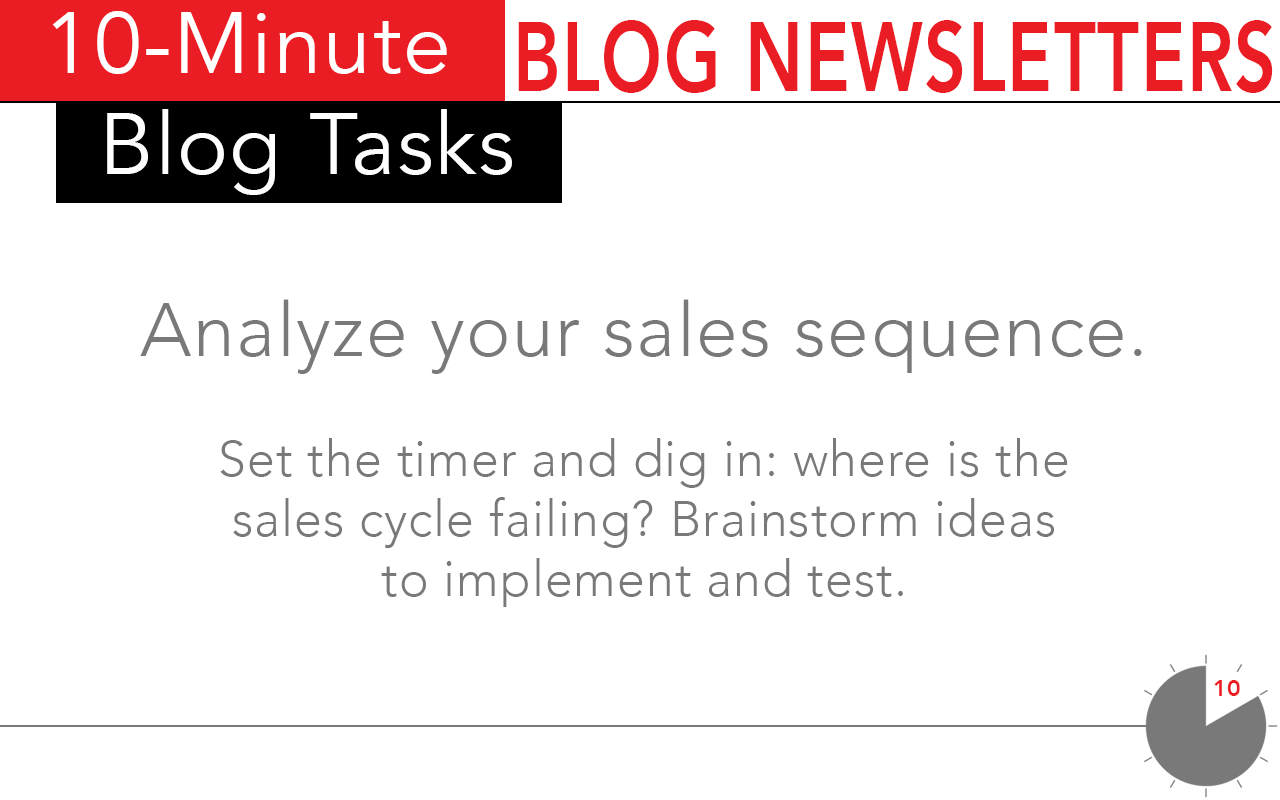 In 10 minutes, you can analyze your sales sequence for failures.