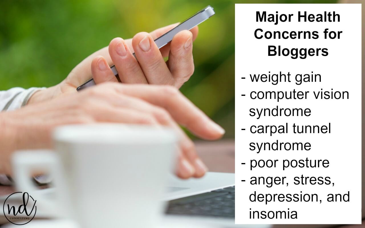 The Top Concerning Health Issues Caused By Blogging H