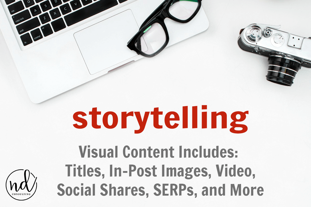 What is Visual Content for a Blog